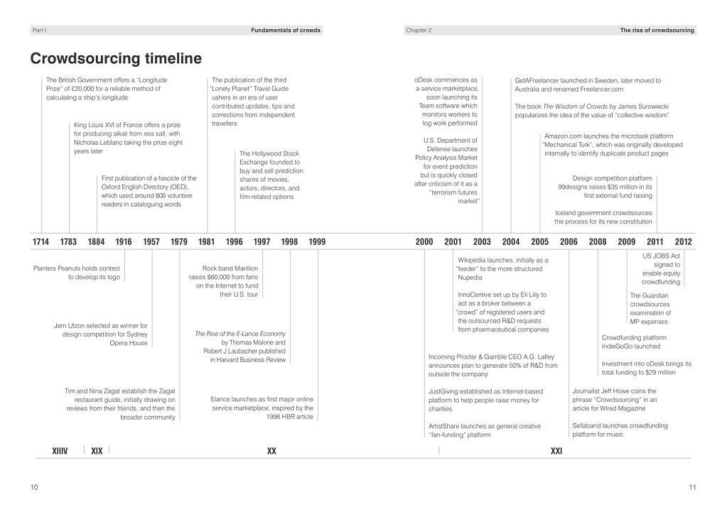 pr-GRFC-2nd-edition-timeline.jpg