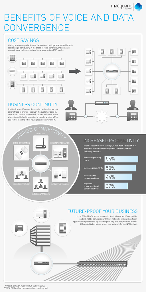 ig-2012-macquarie-infographic-v4.png